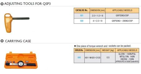 Special Tools for Torque Wrench 2